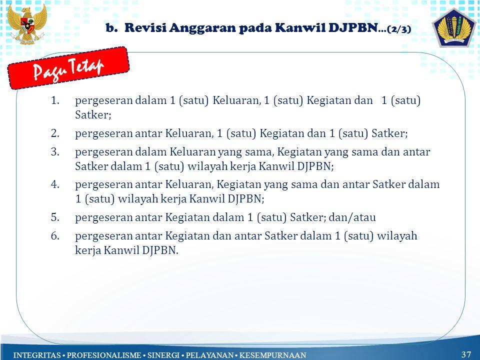 b. Revisi Anggaran pada Kanwil DJPBN…(2/3)