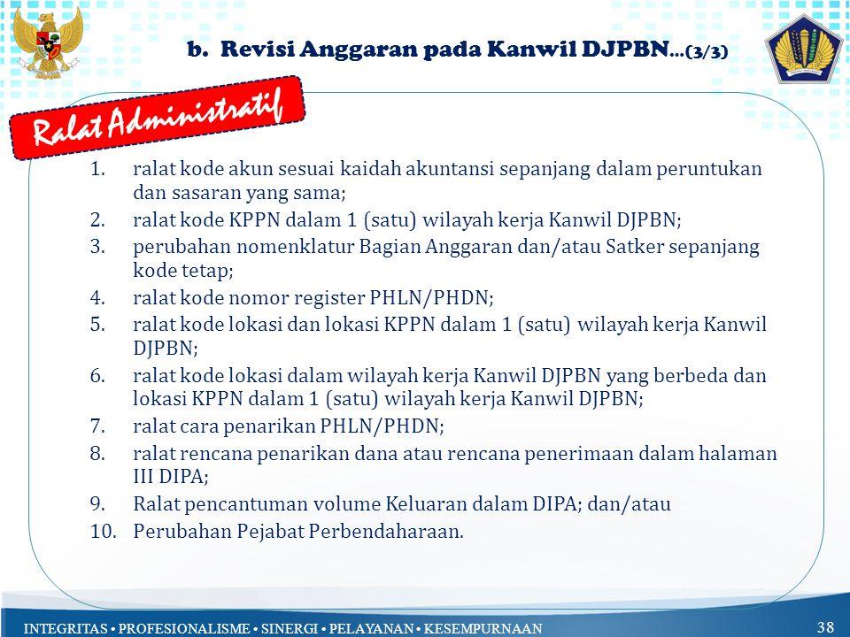 b. Revisi Anggaran pada Kanwil DJPBN…(3/3)