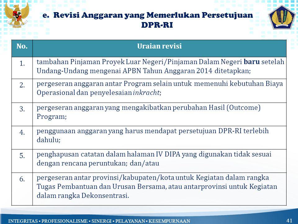 e. Revisi Anggaran yang Memerlukan Persetujuan DPR-RI