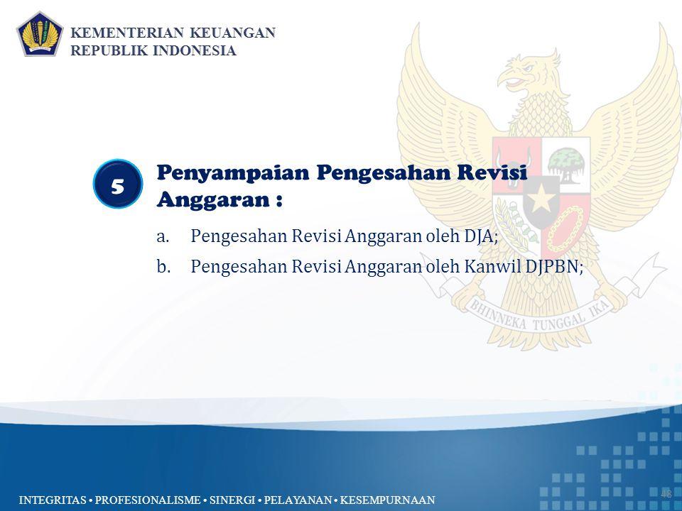 Penyampaian Pengesahan Revisi Anggaran : 5
