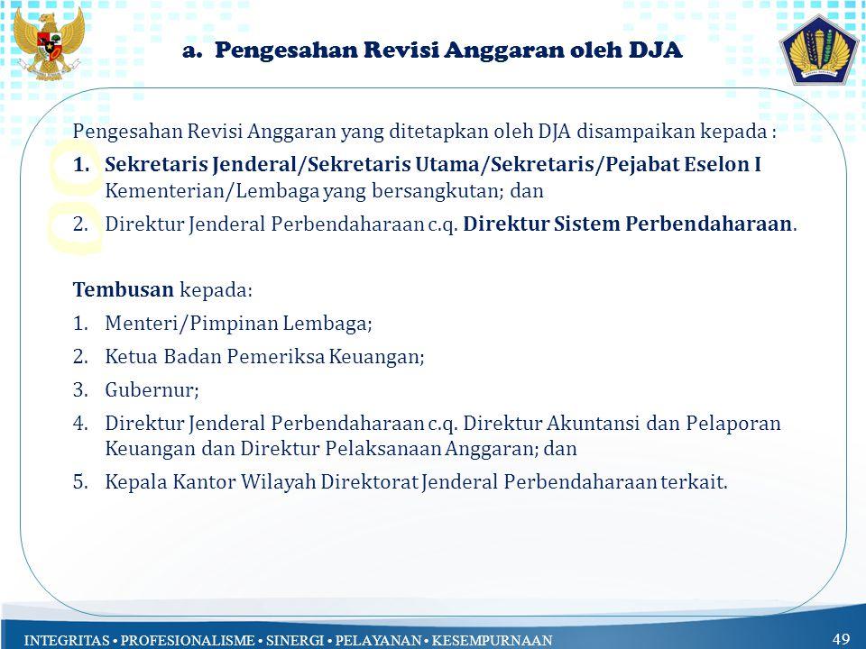 a. Pengesahan Revisi Anggaran oleh DJA