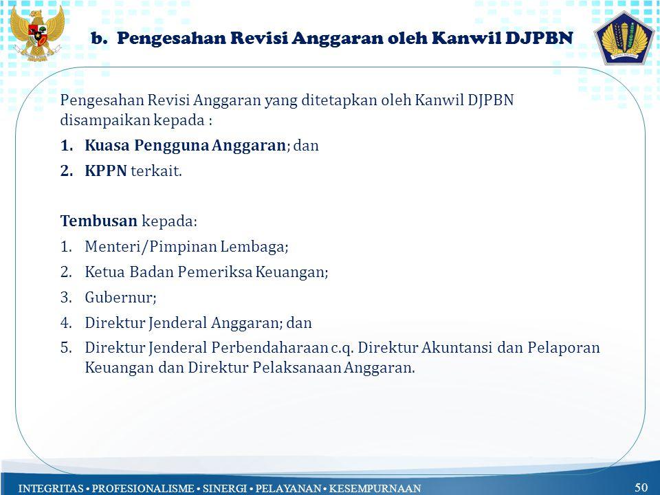 b. Pengesahan Revisi Anggaran oleh Kanwil DJPBN