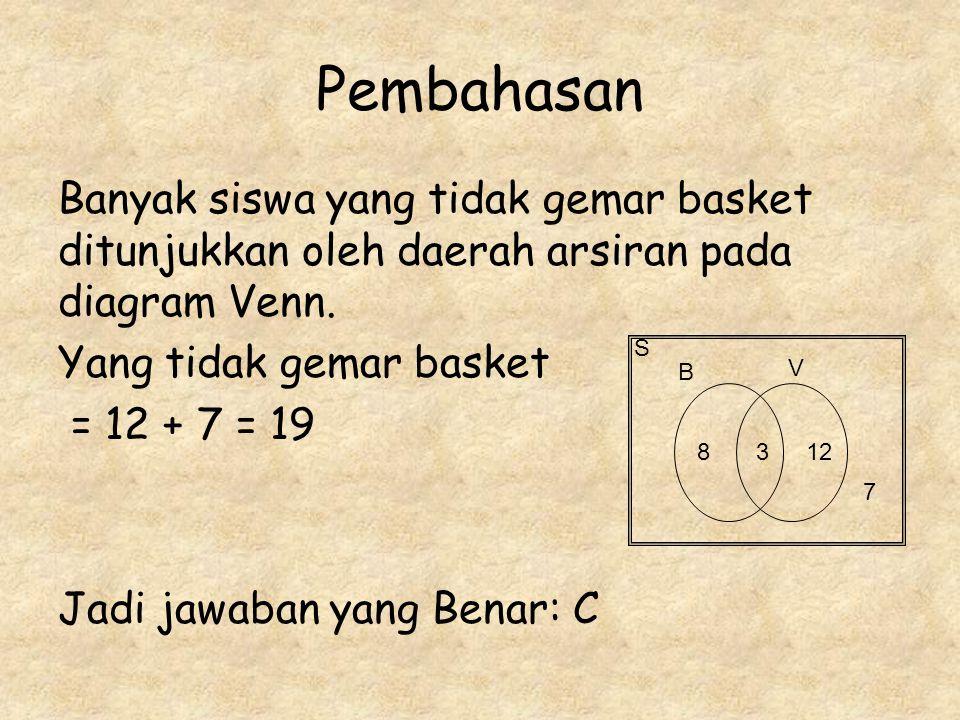 Pembahasan Banyak siswa yang tidak gemar basket ditunjukkan oleh daerah arsiran pada diagram Venn. Yang tidak gemar basket.