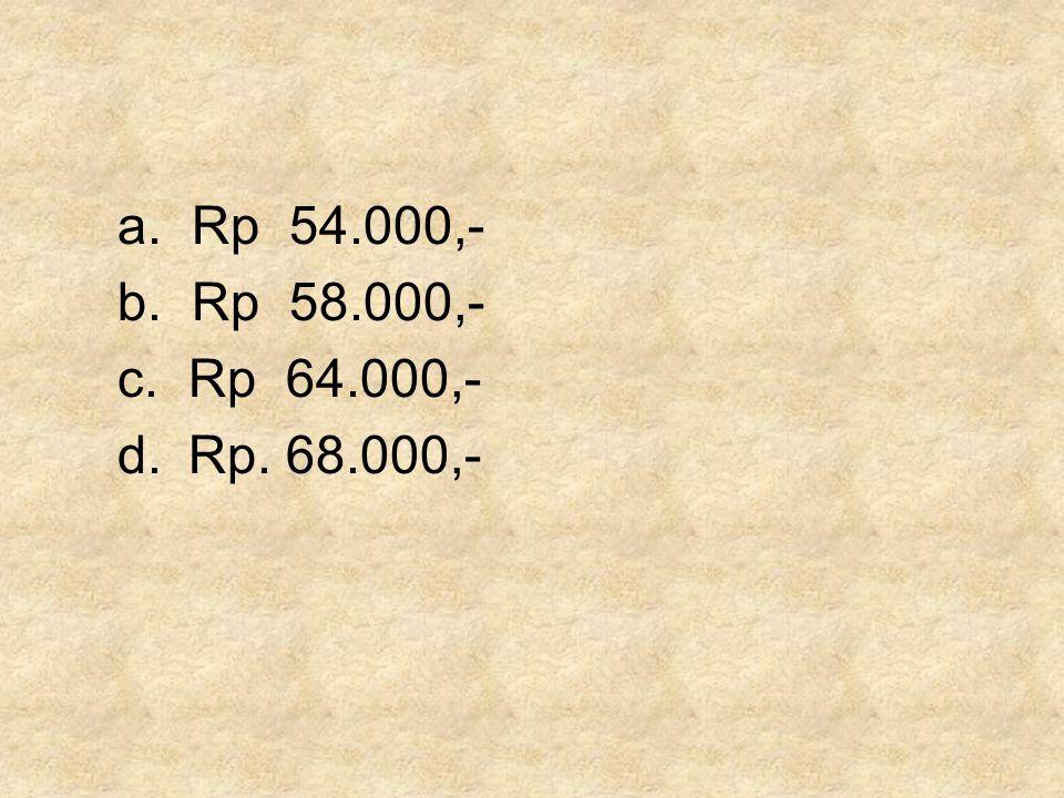 a. Rp 54.000,- b. Rp 58.000,- Rp 64.000,- Rp. 68.000,-