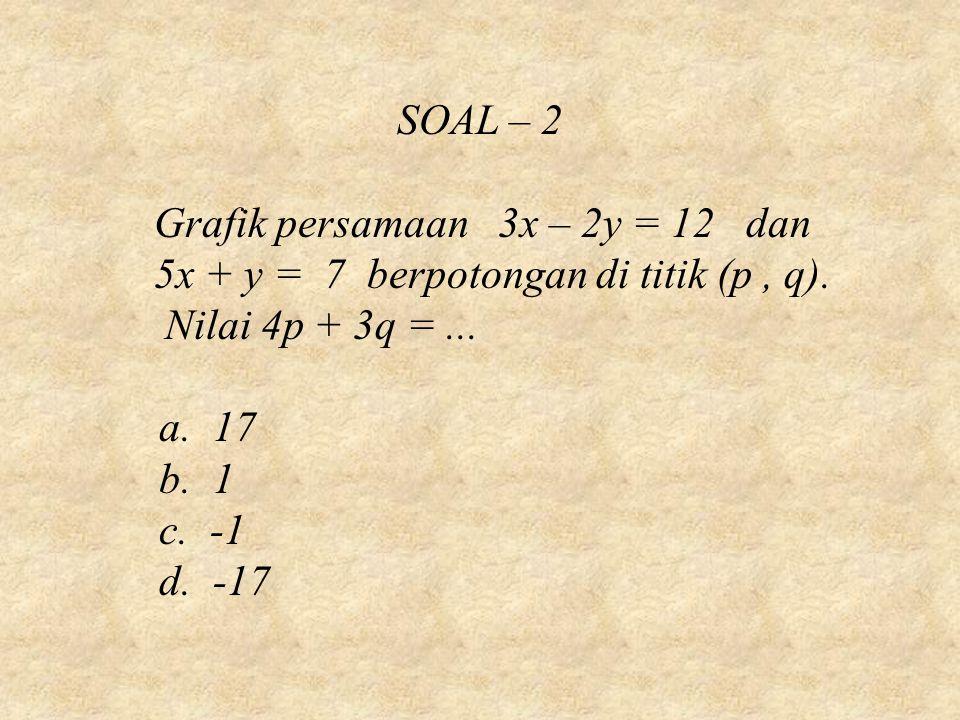 SOAL – 2 Grafik persamaan 3x – 2y = 12 dan 5x + y = 7 berpotongan di titik (p , q). Nilai 4p + 3q = ...