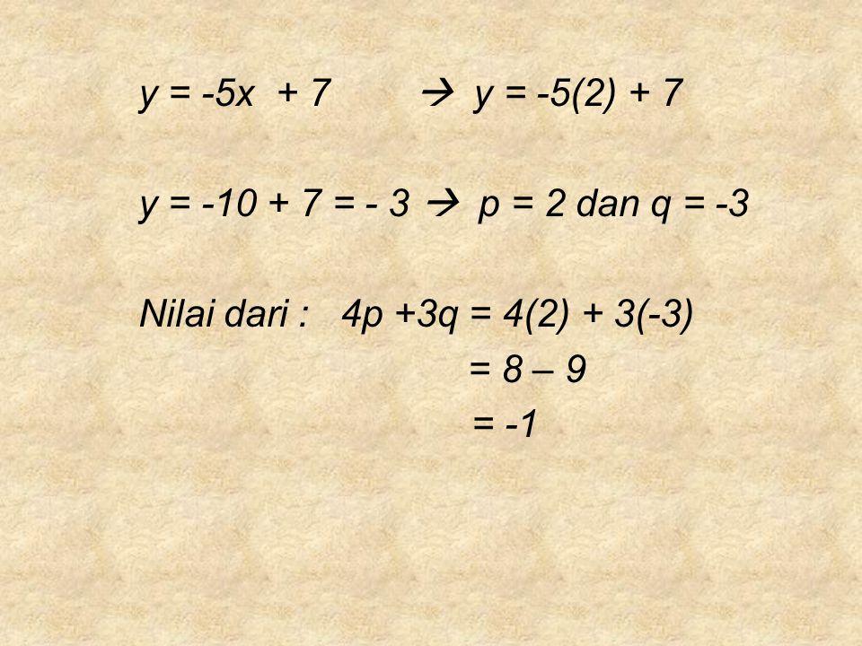 y = -5x + 7  y = -5(2) + 7 y = -10 + 7 = - 3  p = 2 dan q = -3. Nilai dari : 4p +3q = 4(2) + 3(-3)