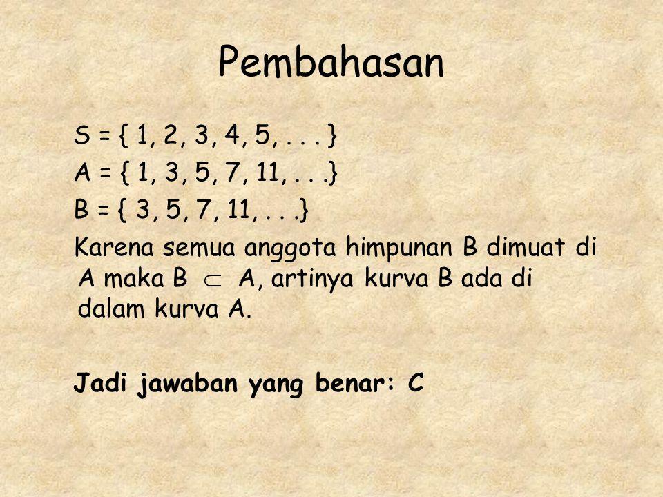 Pembahasan S = { 1, 2, 3, 4, 5, . . . } A = { 1, 3, 5, 7, 11, . . .} B = { 3, 5, 7, 11, . . .}