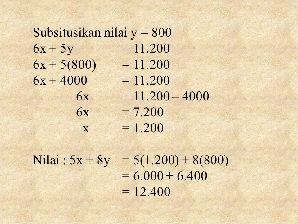Subsitusikan nilai y = 800 6x + 5y = 11.200. 6x + 5(800) = 11.200. 6x + 4000 = 11.200. 6x = 11.200 – 4000.