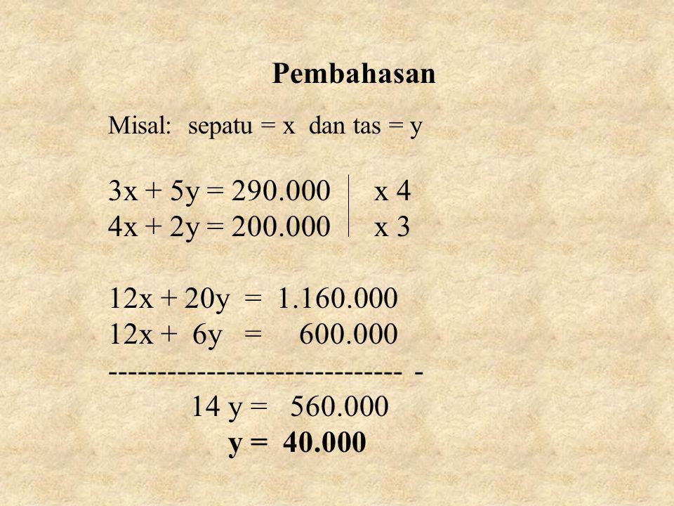 ------------------------------ - 14 y = 560.000 y = 40.000