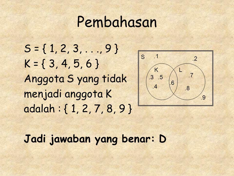 Pembahasan S = { 1, 2, 3, . . ., 9 } K = { 3, 4, 5, 6 } Anggota S yang tidak. menjadi anggota K.