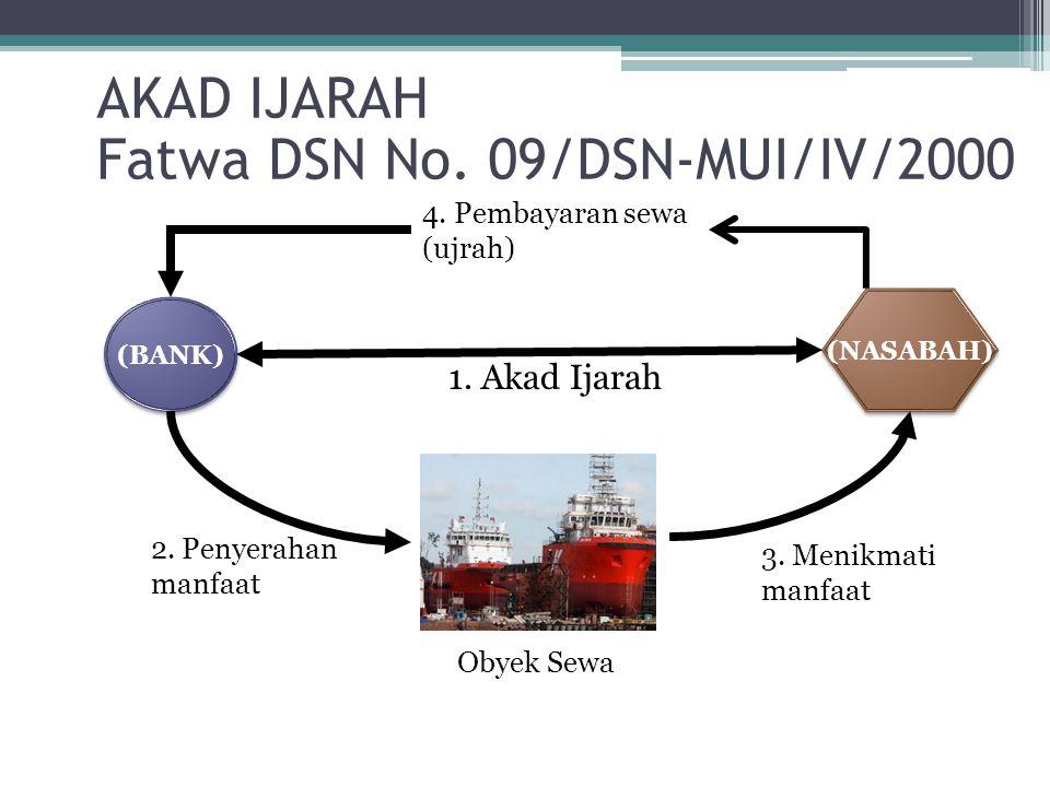 AKAD IJARAH Fatwa DSN No. 09/DSN-MUI/IV/2000