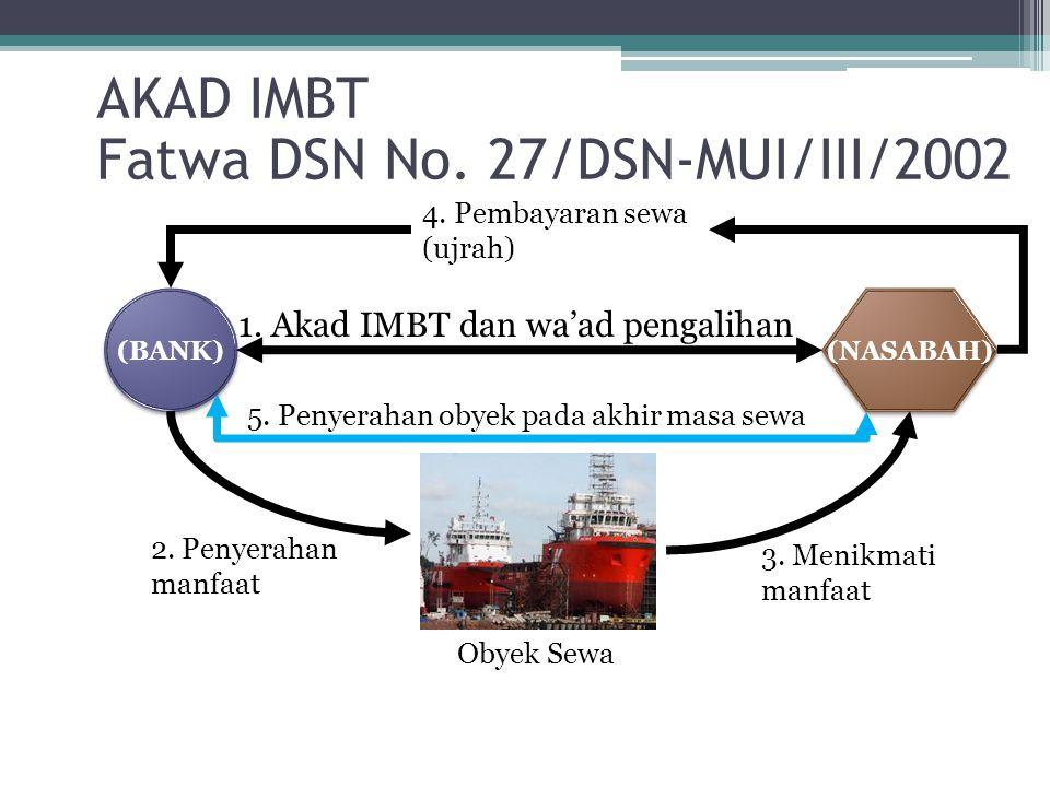 AKAD IMBT Fatwa DSN No. 27/DSN-MUI/III/2002