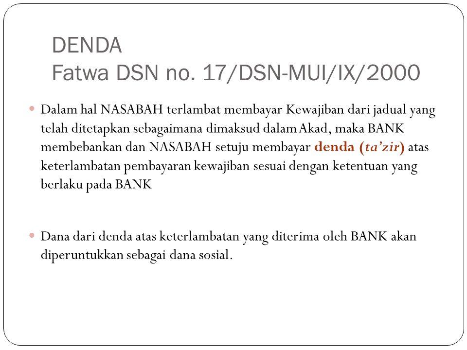 DENDA Fatwa DSN no. 17/DSN-MUI/IX/2000