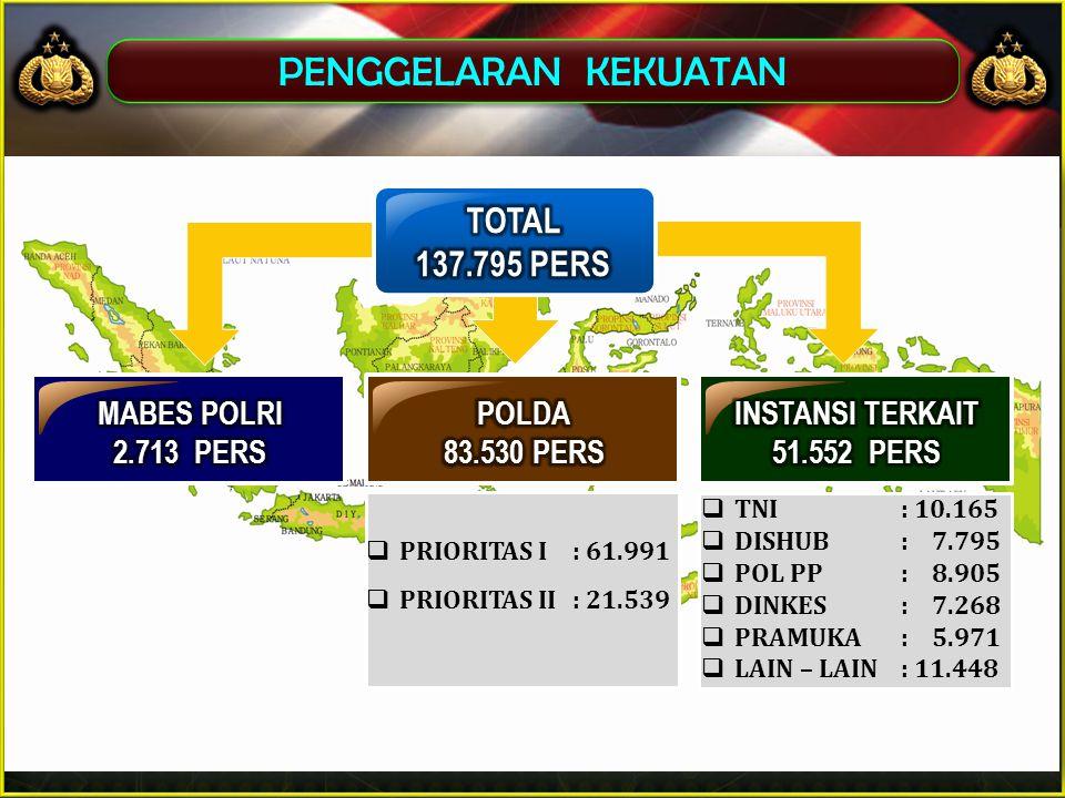 PENGGELARAN KEKUATAN TOTAL 137.795 PERS MABES POLRI 2.713 PERS POLDA