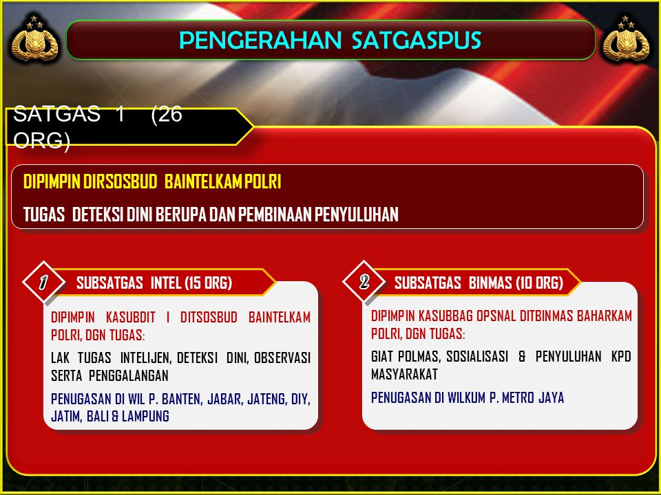 PENGERAHAN SATGASPUS SATGAS 1 (26 ORG) 1 2