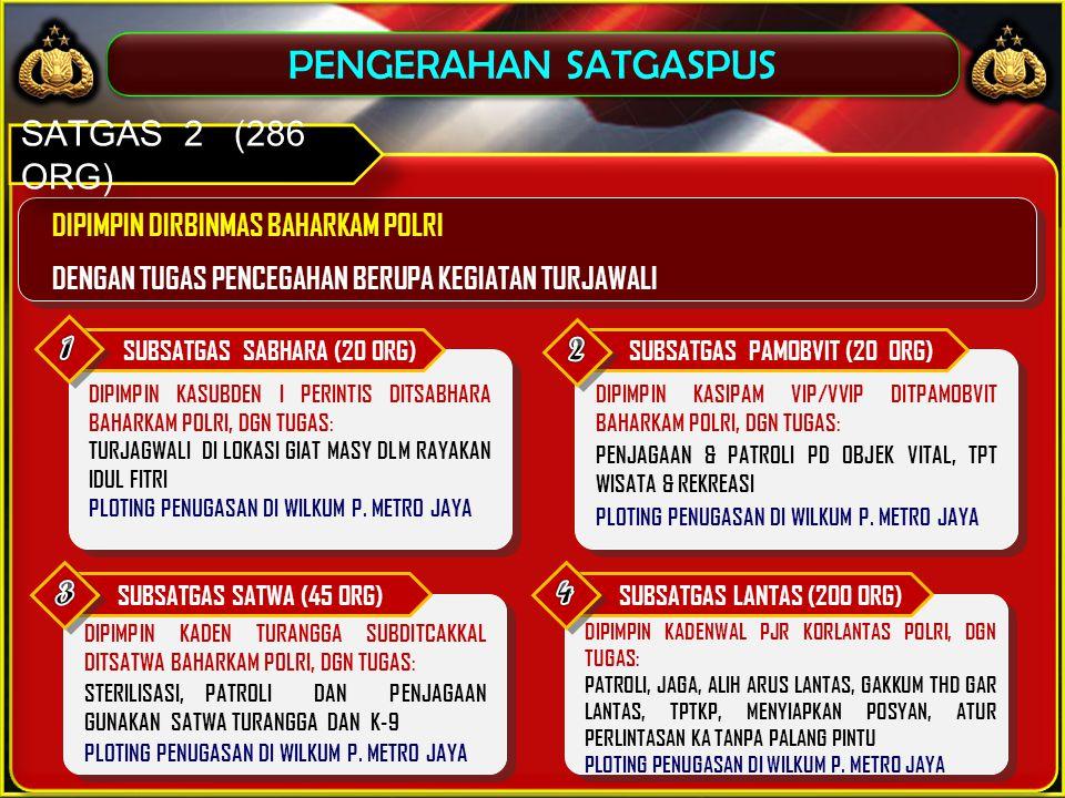 PENGERAHAN SATGASPUS SATGAS 2 (286 ORG) 1 2 3 4