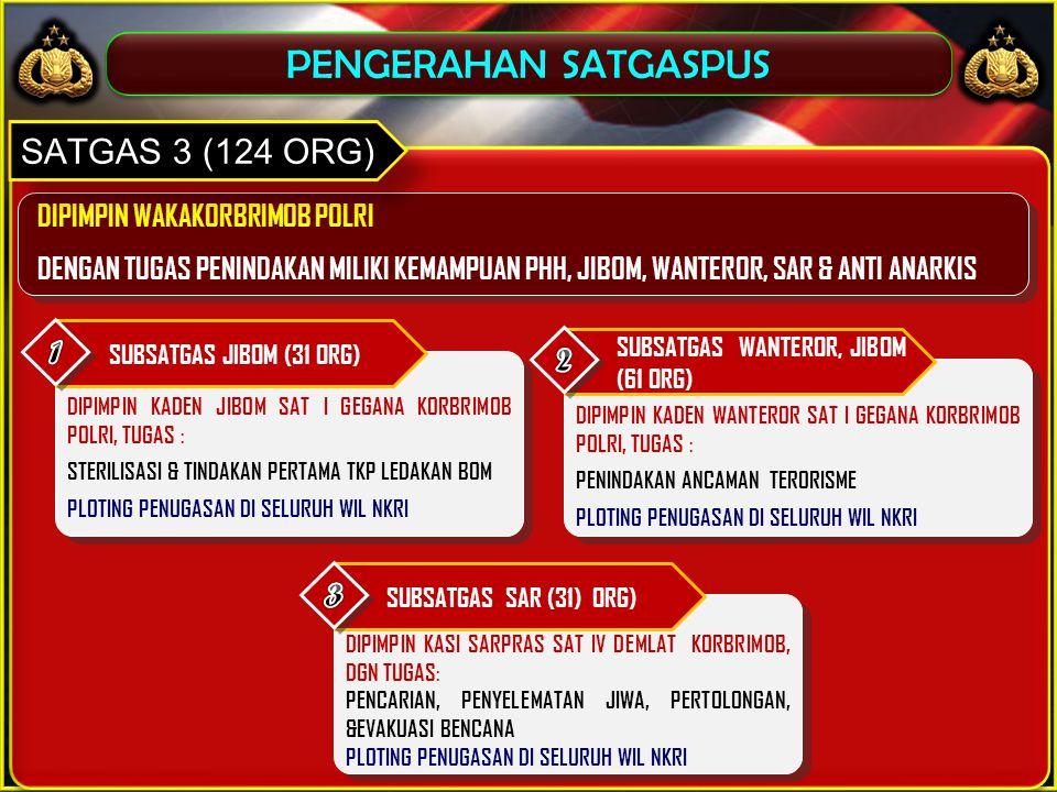 PENGERAHAN SATGASPUS SATGAS 3 (124 ORG) 1 2 3