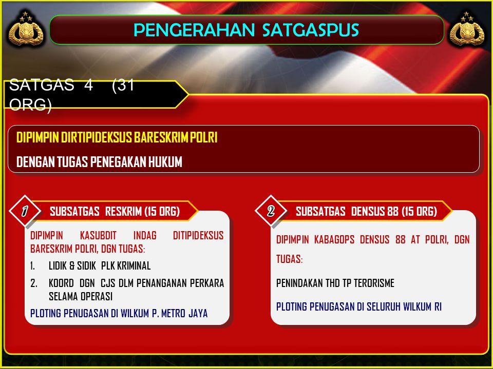 PENGERAHAN SATGASPUS SATGAS 4 (31 ORG) 1 2