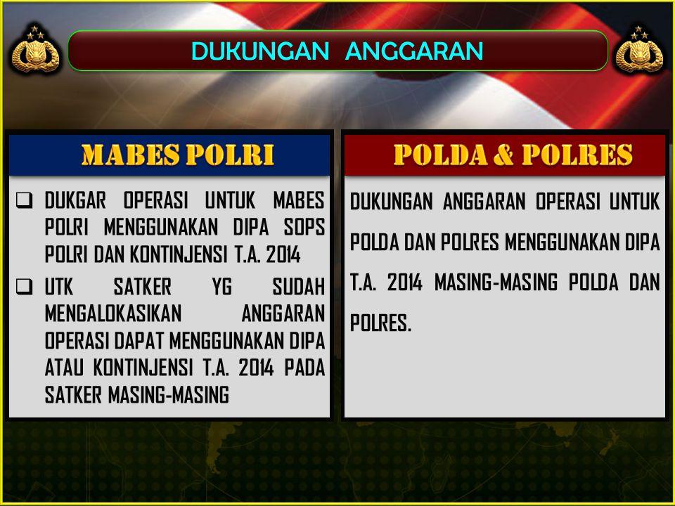 MABES POLRI POLDA & POLRES