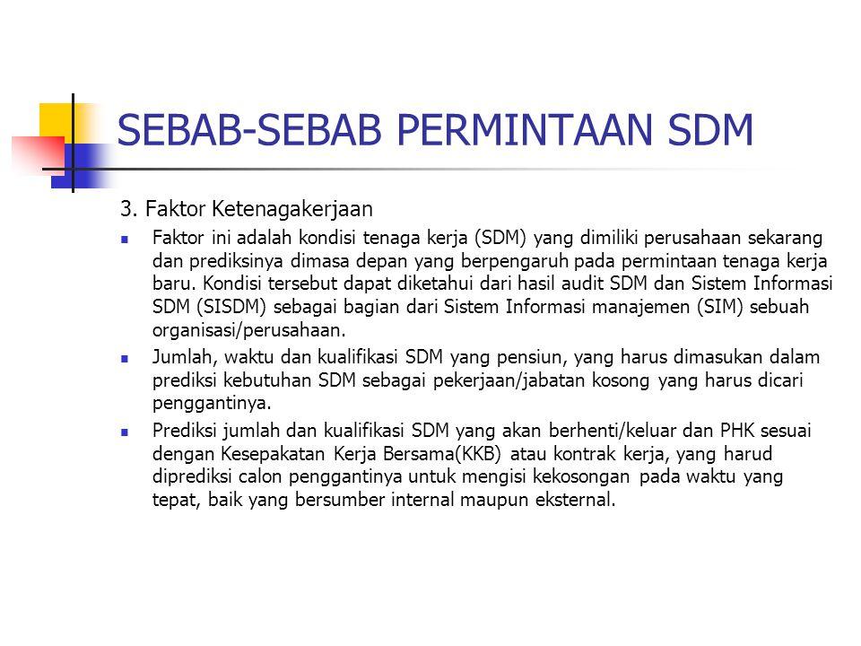 SEBAB-SEBAB PERMINTAAN SDM