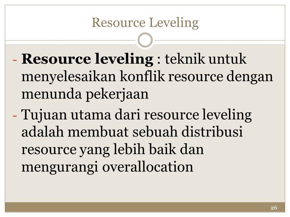 Resource Leveling Resource leveling : teknik untuk menyelesaikan konflik resource dengan menunda pekerjaan.