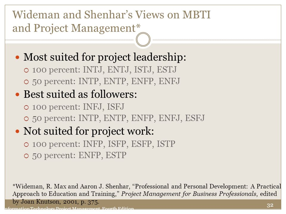 Wideman and Shenhar's Views on MBTI and Project Management*