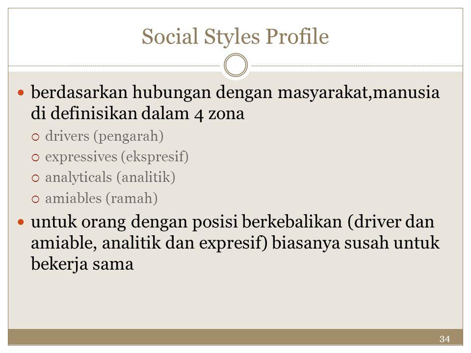 Social Styles Profile berdasarkan hubungan dengan masyarakat,manusia di definisikan dalam 4 zona. drivers (pengarah)