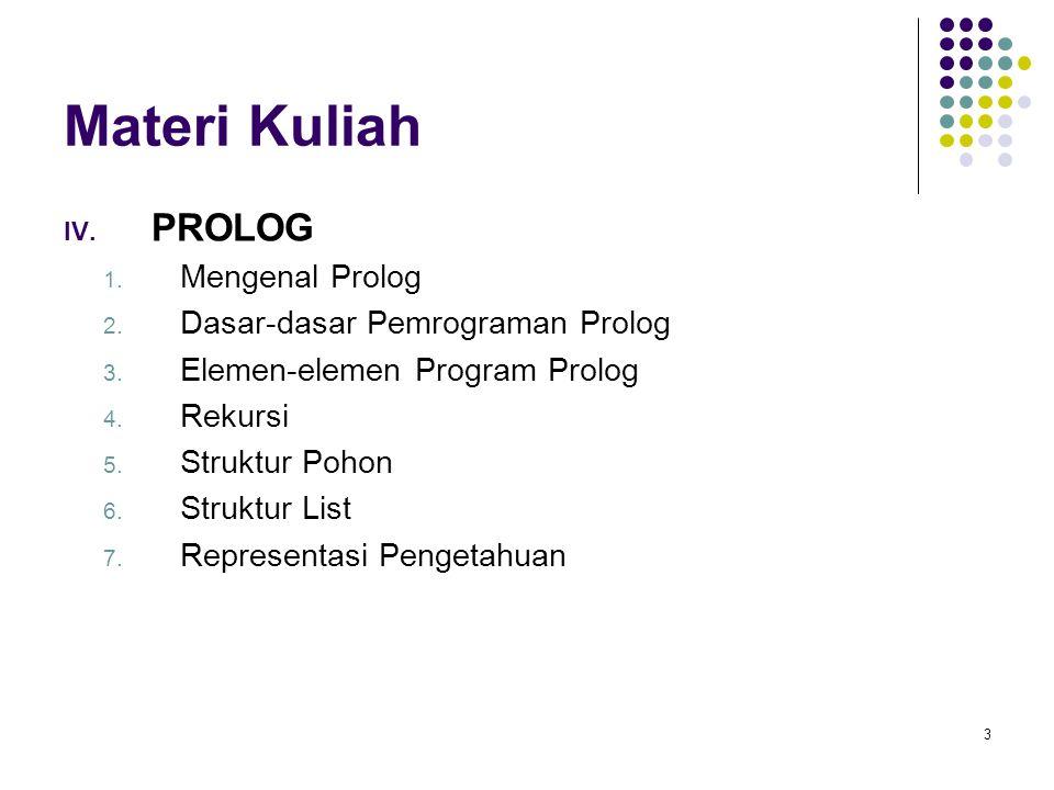 Materi Kuliah PROLOG Mengenal Prolog Dasar-dasar Pemrograman Prolog