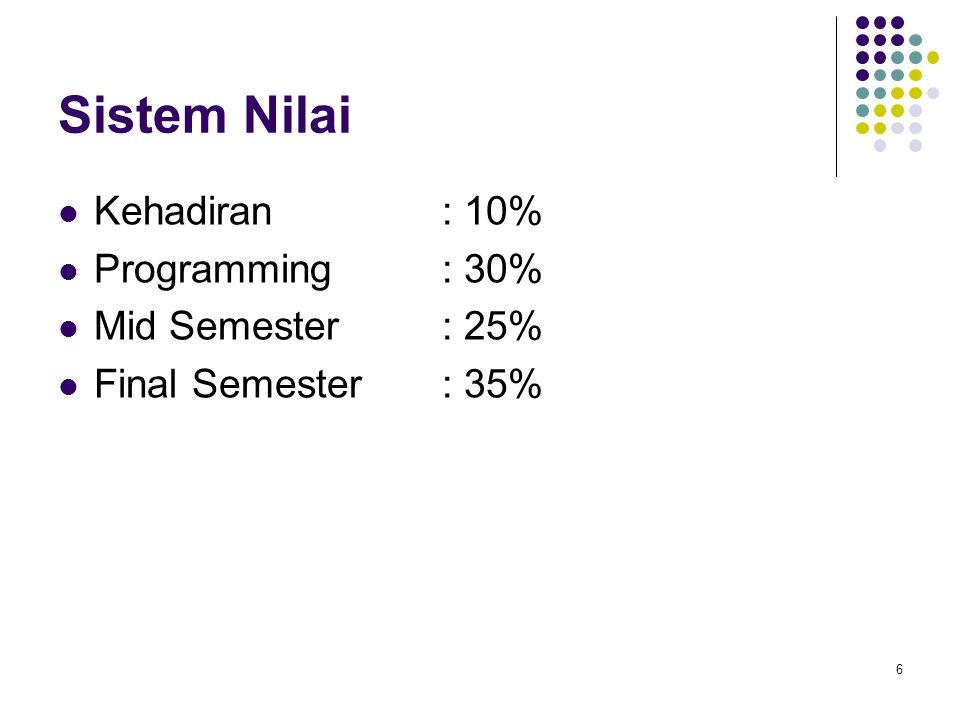 Sistem Nilai Kehadiran : 10% Programming : 30% Mid Semester : 25%