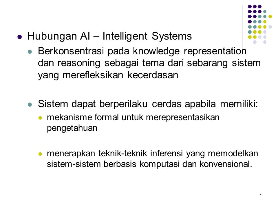 Hubungan AI – Intelligent Systems