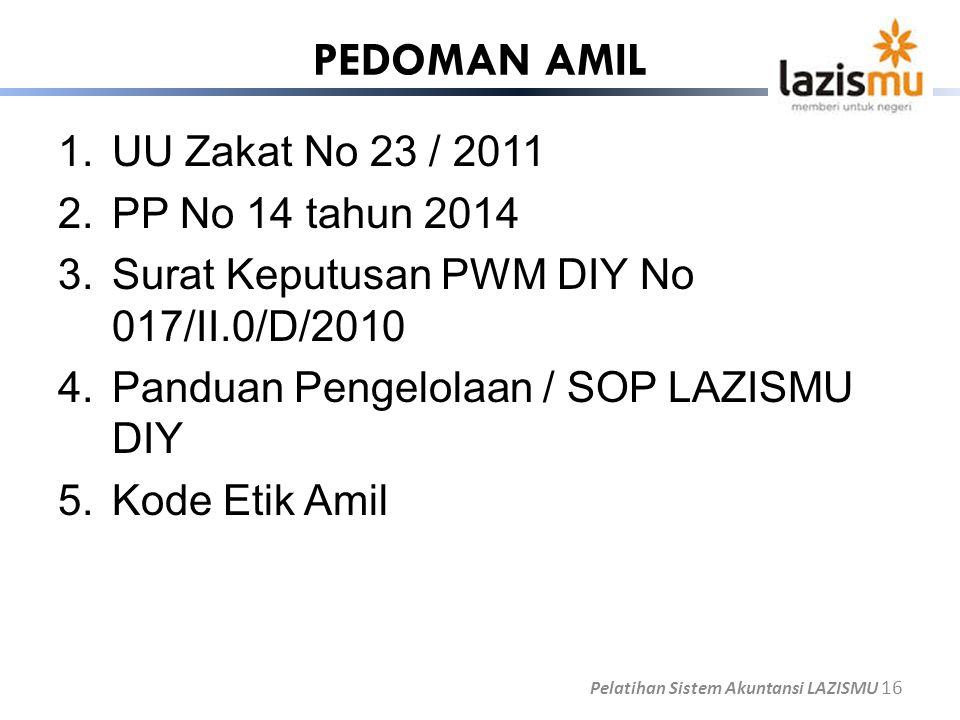 PEDOMAN AMIL UU Zakat No 23 / 2011 PP No 14 tahun 2014