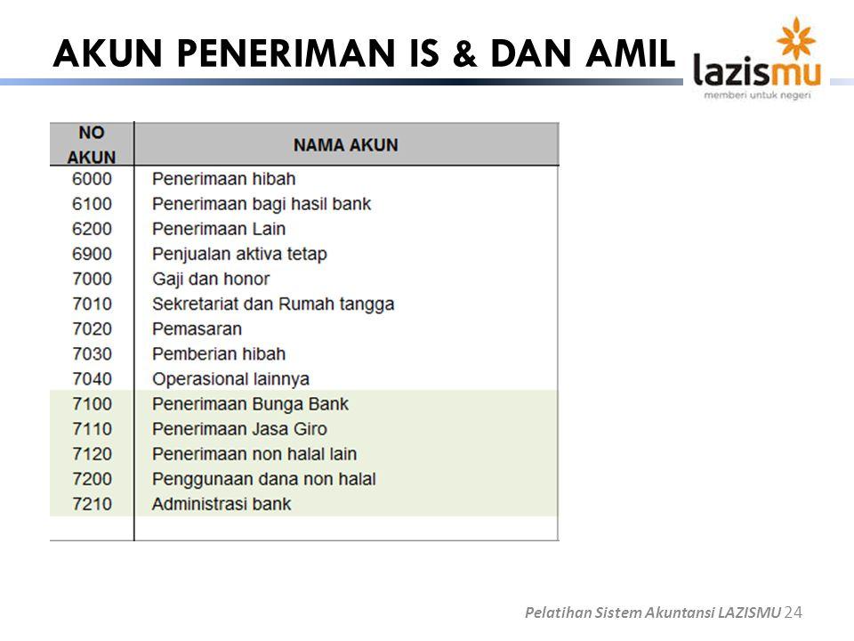 AKUN PENERIMAN IS & DAN AMIL