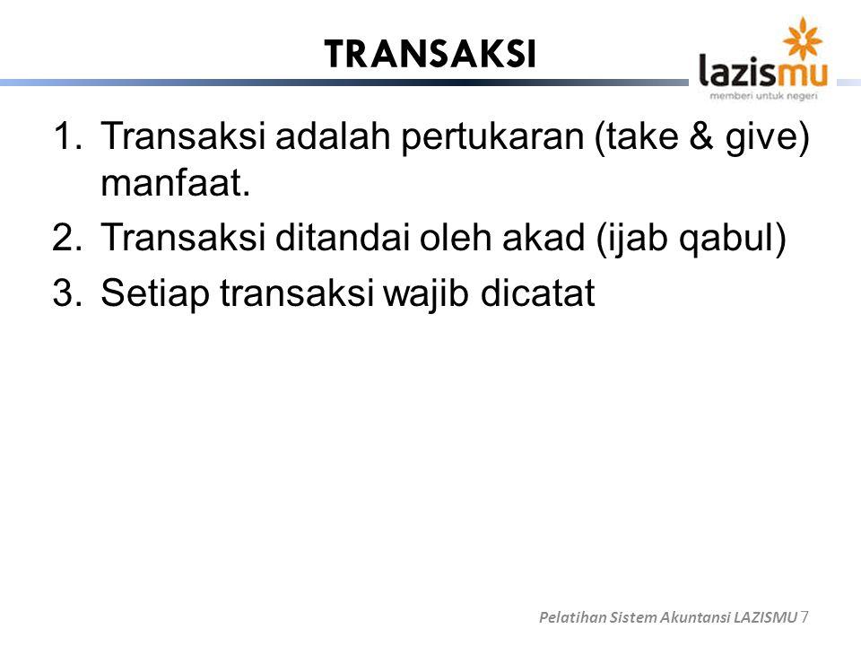 TRANSAKSI Transaksi adalah pertukaran (take & give) manfaat.