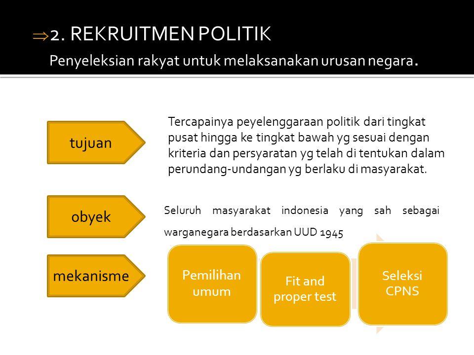 Penyeleksian rakyat untuk melaksanakan urusan negara.