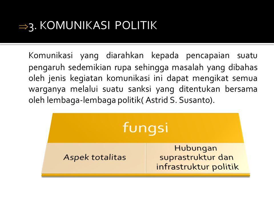 Hubungan suprastruktur dan infrastruktur politik