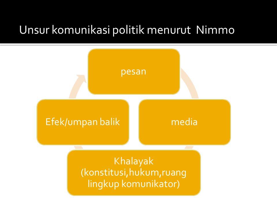 Khalayak (konstitusi,hukum,ruang lingkup komunikator)
