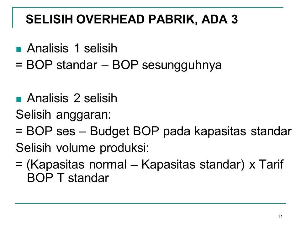 SELISIH OVERHEAD PABRIK, ADA 3