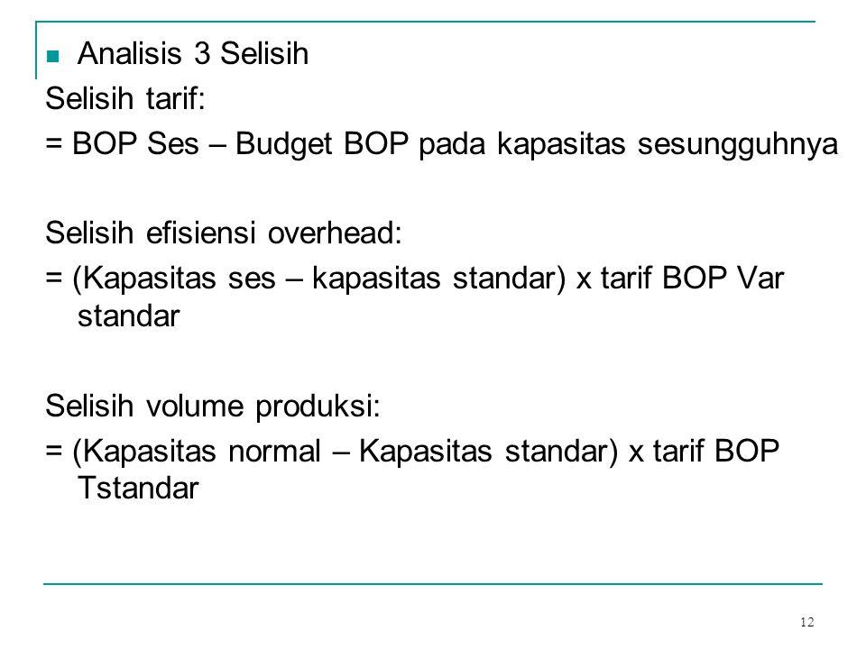 Analisis 3 Selisih Selisih tarif: = BOP Ses – Budget BOP pada kapasitas sesungguhnya. Selisih efisiensi overhead: