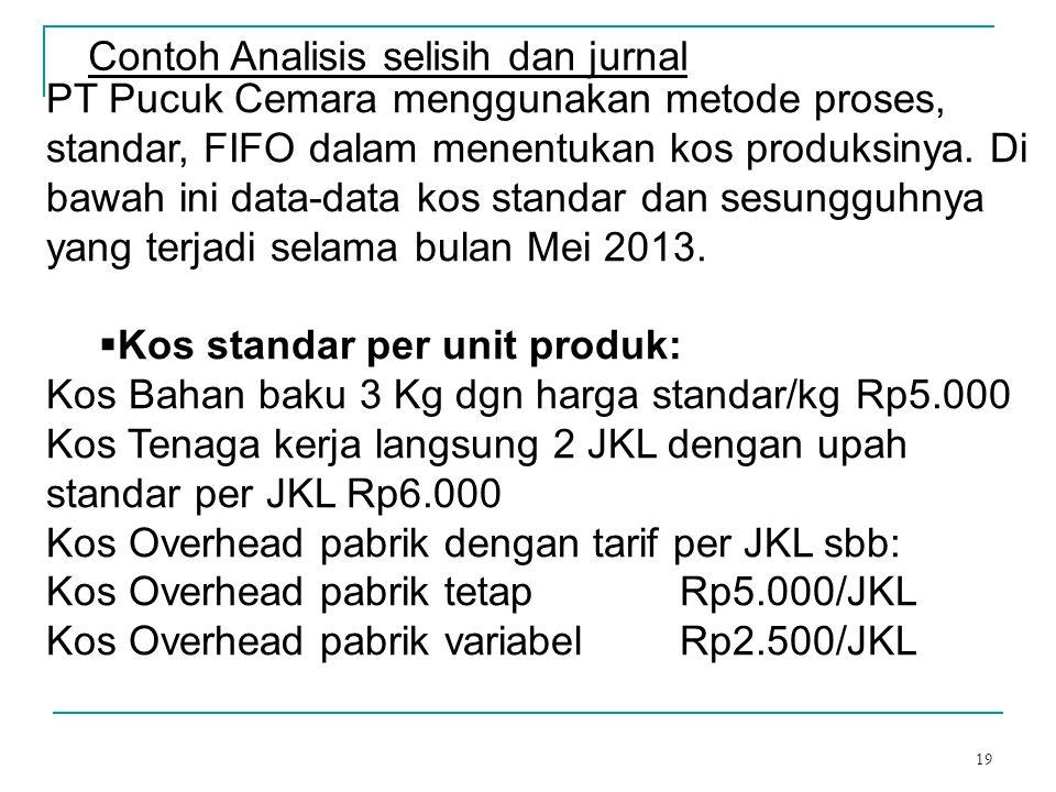 Contoh Analisis selisih dan jurnal