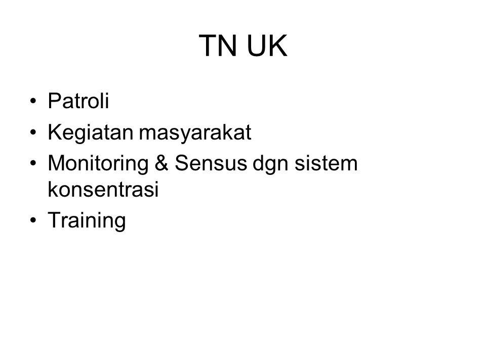 TN UK Patroli Kegiatan masyarakat