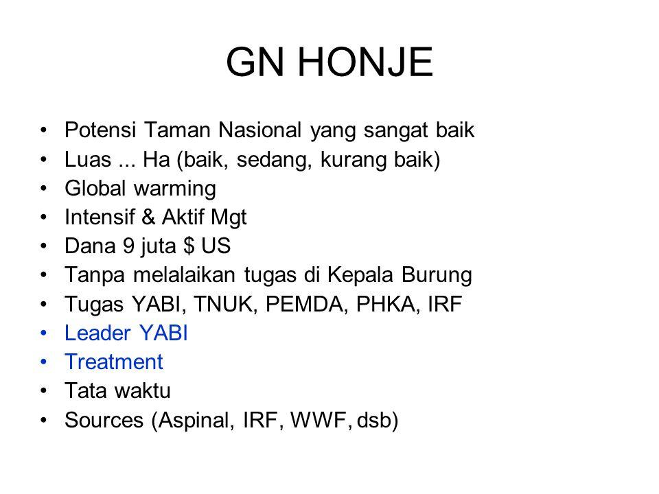 GN HONJE Potensi Taman Nasional yang sangat baik