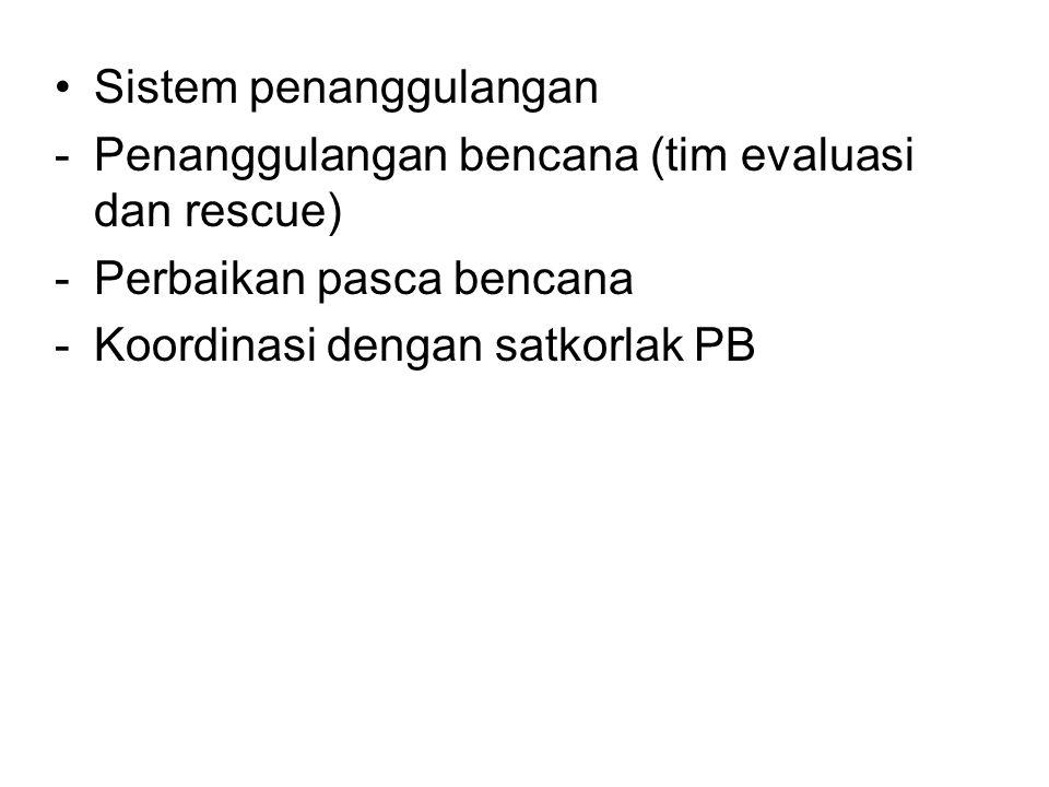 Sistem penanggulangan