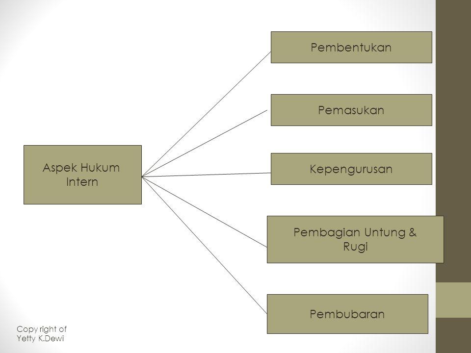 Pembentukan Pemasukan Aspek Hukum Kepengurusan Intern