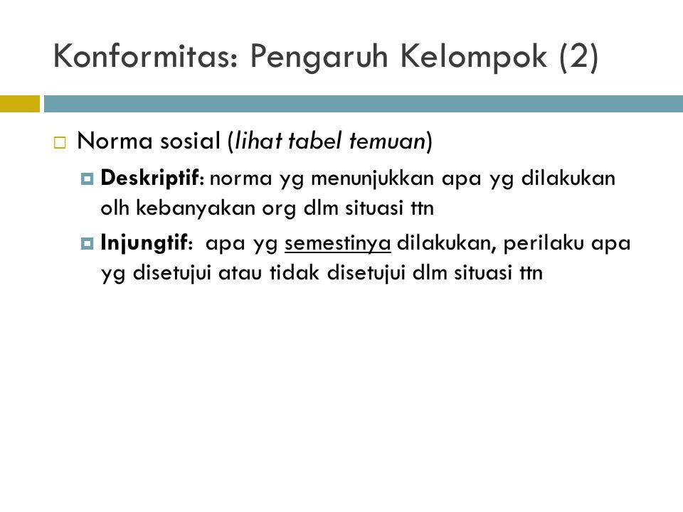 Konformitas: Pengaruh Kelompok (2)