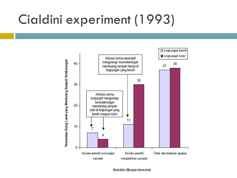 Cialdini experiment (1993)