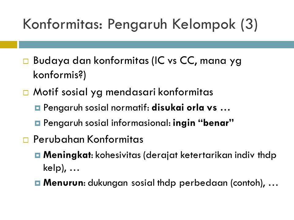 Konformitas: Pengaruh Kelompok (3)