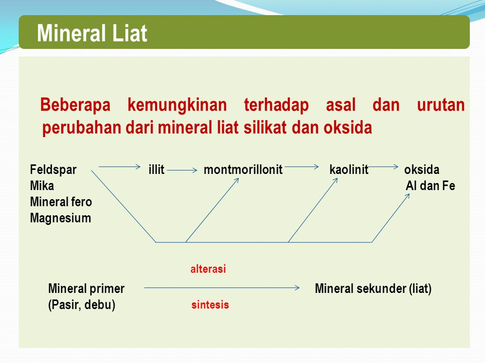Mineral Liat Beberapa kemungkinan terhadap asal dan urutan perubahan dari mineral liat silikat dan oksida.