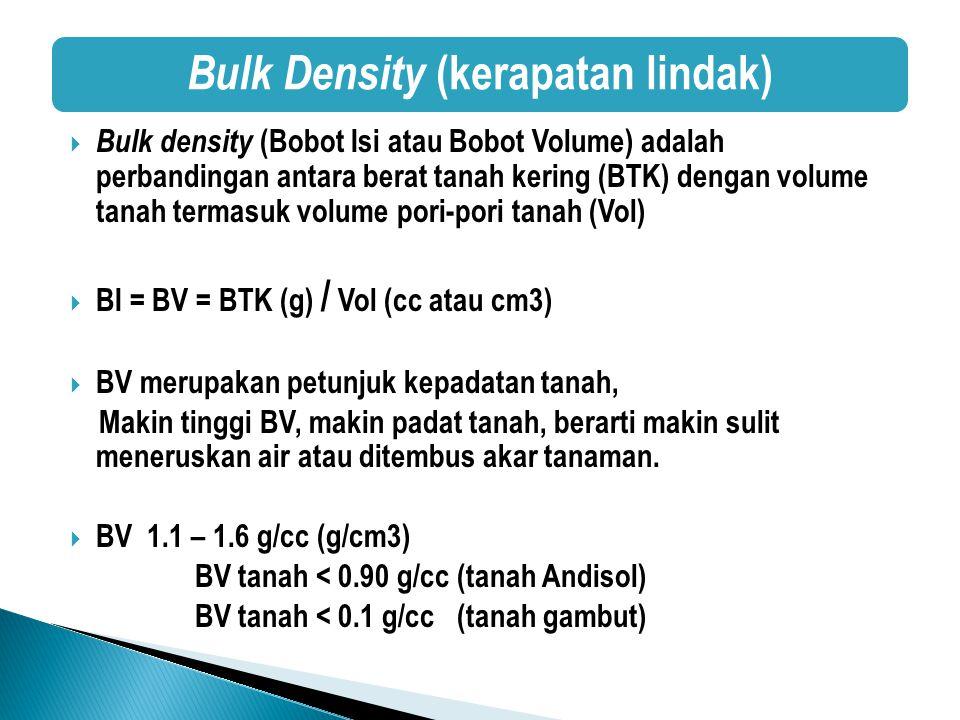 Bulk Density (kerapatan lindak)