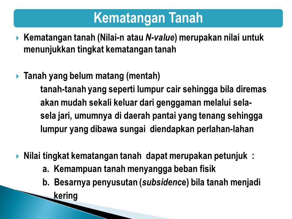 Kematangan Tanah Kematangan tanah (Nilai-n atau N-value) merupakan nilai untuk menunjukkan tingkat kematangan tanah.