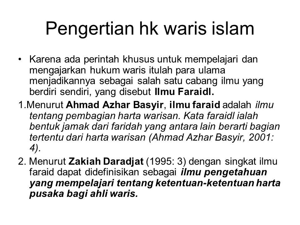 Pengertian hk waris islam